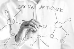 Man som drar ett socialt nätverk av kontakter Arkivfoto