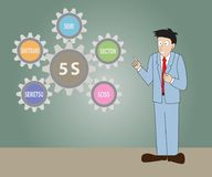 Man standing presentation gear of 5S Kaizen circle. A man standing in front of presentation gear of 5S Kaizen circle.Vector illustration Royalty Free Illustration