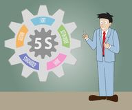 Man standing  presentation gear of 5S Kaizen circle. A man standing in front of presentation gear of 5S Kaizen circle.Vector illustration Royalty Free Stock Image