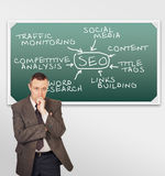Man thinking about SEO optimization Royalty Free Stock Photography