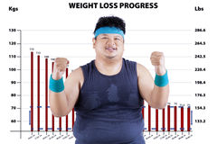 Man in weight loss program Stock Photography