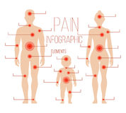 Man, woman, child silhouettes with pain points. Vector elements for medical infographic Stock Photos