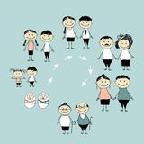 Man and woman during different life stages. This is file of EPS10 format stock illustration