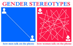 Man woman telephone. Gender stereotypes about men and women talking on the phone Stock Photo