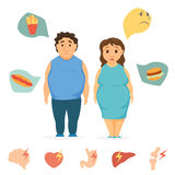 Man and women obesity. Infographics. Fat people concept. Unhealthy food and human organ chart. Sad overweight couple diet. Heart attack, brain, liver, bone Stock Photo