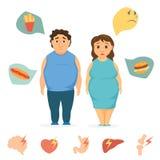 Man and women obesity Stock Photo