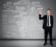 Man writing business plan Royalty Free Stock Photo