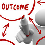 Man Writing Outcome on White Board Red Marker Results Goal. The word Outcome circled on a white board in red marker to illustrate end results, realized goal Royalty Free Stock Images