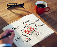 Man Writing and Planning Social Media Concepts Stock Photography