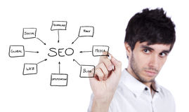 Man writing a SEO schema on the whiteboard Royalty Free Stock Photography