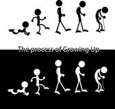 The man from young to old schematic figures. Black and white Stock Photography