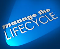 Manage the Lifecycle 3d Words Develop Sales Process Procedure. Manage the Lifecycle 3d words on blue background to illustrate need to oversee development and Stock Photo