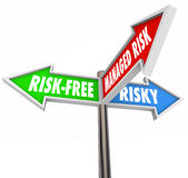 Managed Risk 3 Arrow Signs Mitigate Liability Dangerous Behavior. Managed Risk words on a sign between two others labeled Risk-Free and Risky to illustrate an Royalty Free Stock Images
