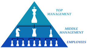 Management Royalty Free Stock Image