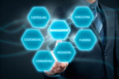 Management concept Royalty Free Stock Photography