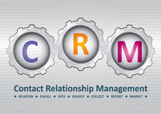 Management de rapport de contact Images stock