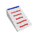 Management functions. Infographic representing the functions of management Royalty Free Stock Images