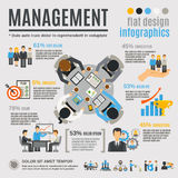 Management Infographics Set Royalty Free Stock Photo