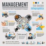 Management Infographics Set Royalty Free Stock Photo
