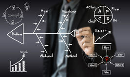 Management-Lösungsmethode des Konzeptgeschäftsabgehobenen betrages für lösen Stockbild