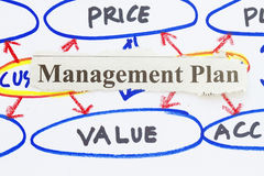 Management plan Stock Images