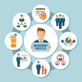 Management Process Concept Stock Photos