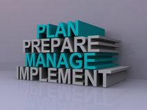 Management slogans. Slogans or action buzz words for strategic management, including plan, prepare, manage, implement Stock Images