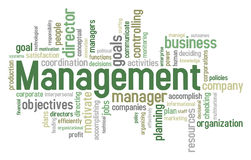 Management Word Cloud. Concept illustration, isolated on white background. Eps file available