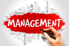 Management Royalty Free Stock Images