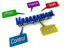 Managementfunktionen stock abbildung