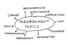 Managementthemen Stockfoto