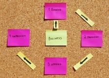 Managementvektoren (Geschäft definiton) Lizenzfreie Stockfotos