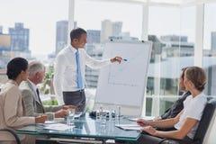 Manager, der auf die Spitze eines Diagramms während einer Sitzung zeigt Lizenzfreie Stockbilder