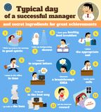 Manager schedule typical workday. Business life. Manager schedule typical workday infographics from dawn to dusk vector illustration Royalty Free Stock Photo
