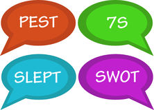 Managerial analyzes in talk bubbles, swot, 7s, pest, slept Stock Images
