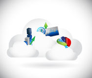 Managing business on a storage cloud. Stock Photos