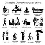 Managing chemotherapy side effects icons and pictograms vector illustration