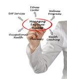 Managing Employee Health Stock Photos