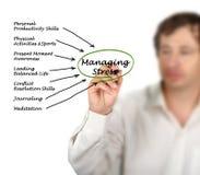 Managing Stress Stock Photos
