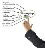 Managing Stress Stock Image