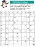Mancanza della tavola di moltiplicazione di matematica Immagini Stock