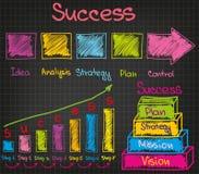 Maneira do sucesso Imagem de Stock Royalty Free