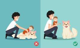 Maneiras direitas e erradas para pais novos a ciao ilustração stock