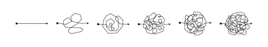 Manera complicada confusa como ejemplo del concepto del caos o del problema libre illustration
