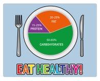 Mangez healthy4 illustration de vecteur