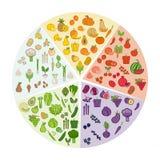 Mangi un arcobaleno royalty illustrazione gratis