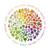 Mangi un arcobaleno illustrazione vettoriale