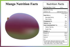 Mango Nutrition Facts Royalty Free Stock Photo