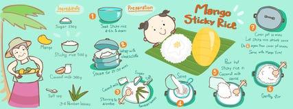 Mango with sticky rice thai dessert  Stock Photography
