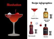 Manhattan 1 stock illustratie